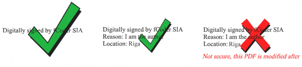 Digital signatures on printed documents